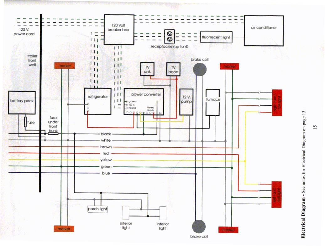 scamp trailer wiring diagram calico trailer wiring diagram for 7 pin trailer connector